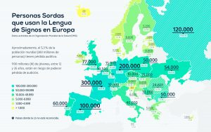 Infografía Personas Sordas Europa
